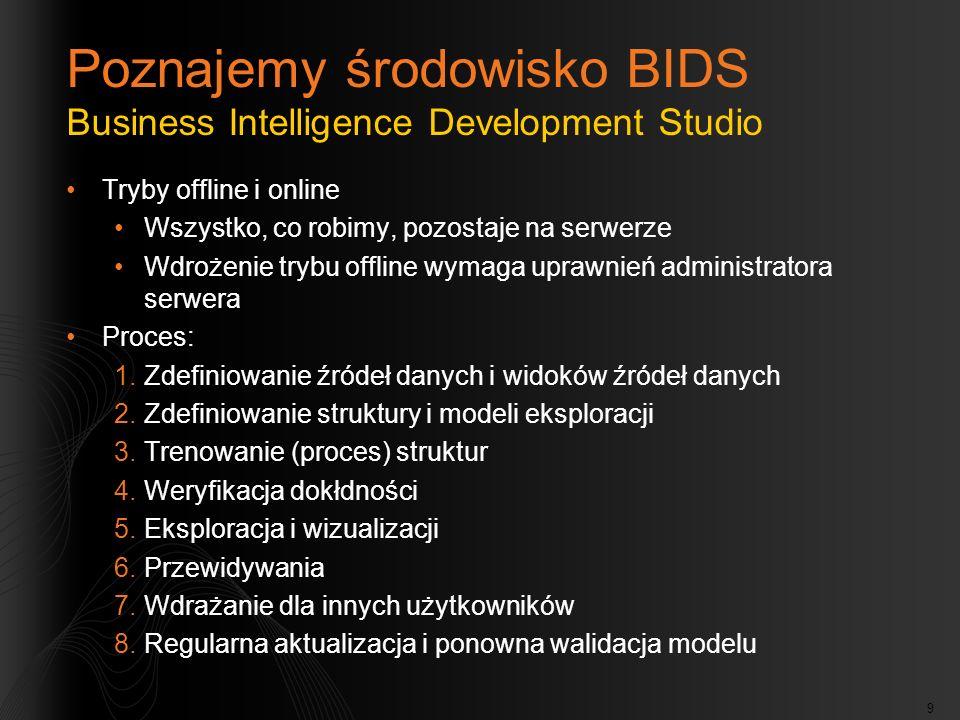 9 Poznajemy środowisko BIDS Business Intelligence Development Studio Tryby offline i online Wszystko, co robimy, pozostaje na serwerze Wdrożenie trybu