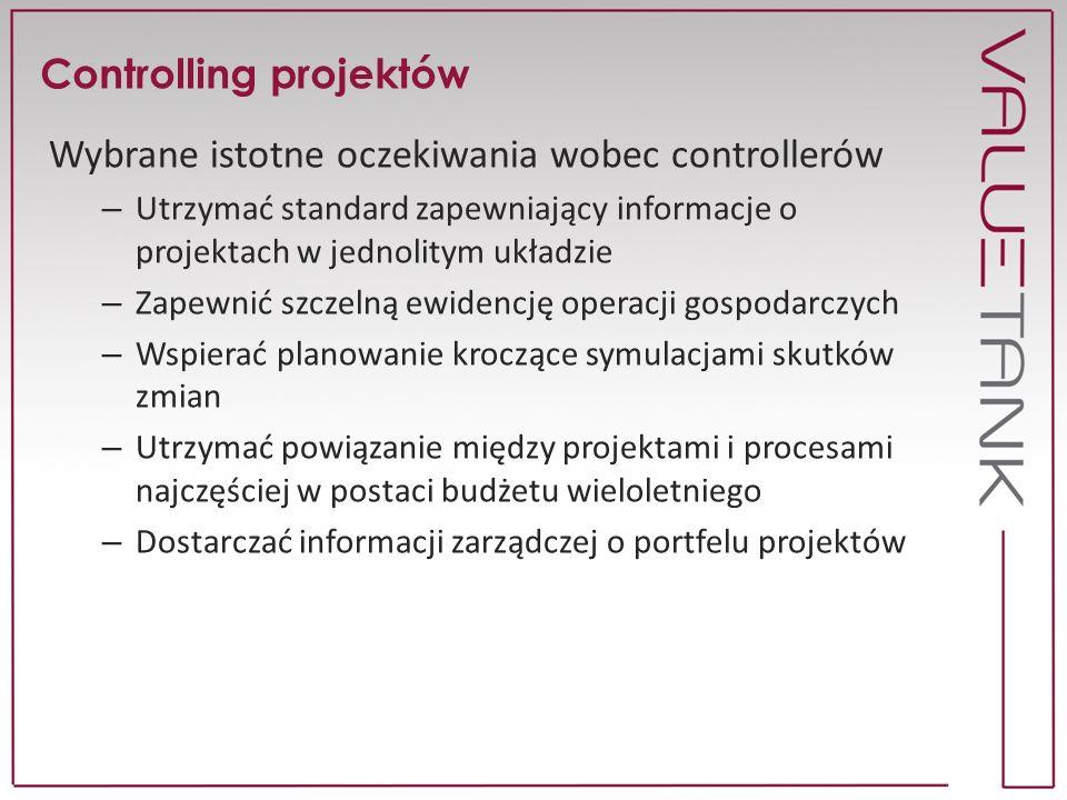 Portfel prognoz i prognoza z porfela Prognoza nakładów Prognoza kosztów Prognoza terminów Prognoza wykorzystania zasobów …