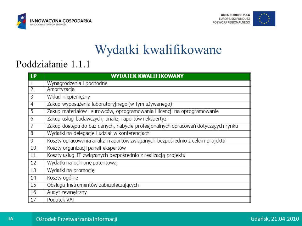 16 Ośrodek Przetwarzania Informacji Wydatki kwalifikowane Poddziałanie 1.1.1 LPWYDATEK KWALIFIKOWANY 1Wynagrodzenia i pochodne 2Amortyzacja 3Wkład niepieniężny 4Zakup wyposażenia laboratoryjnego (w tym używanego) 5Zakup materiałów i surowców, oprogramowania i licencji na oprogramowanie 6Zakup usług badawczych, analiz, raportów i ekspertyz 7Zakup dostępu do baz danych, nabycie profesjonalnych opracowań dotyczących rynku 8Wydatki na delegacje i udział w konferencjach 9Koszty opracowania analiz i raportów związanych bezpośrednio z celem projektu 10Koszty organizacji paneli ekspertów 11Koszty usług IT związanych bezpośrednio z realizacją projektu 12Wydatki na ochronę patentową 13Wydatki na promocję 14Koszty ogólne 15Obsługa instrumentów zabezpieczających 16Audyt zewnętrzny 17Podatek VAT Gdańsk, 21.04.2010