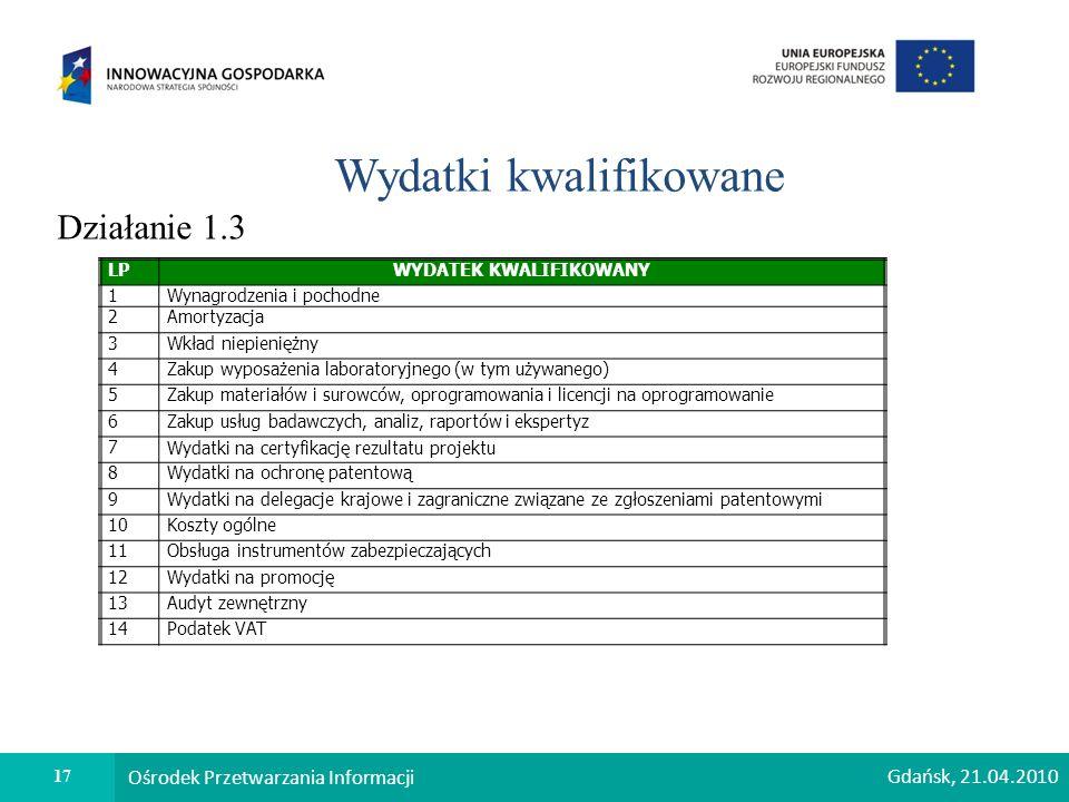 17 Ośrodek Przetwarzania Informacji Wydatki kwalifikowane Działanie 1.3 LPWYDATEK KWALIFIKOWANY 1Wynagrodzenia i pochodne 2Amortyzacja 3Wkład niepieniężny 4Zakup wyposażenia laboratoryjnego (w tym używanego) 5Zakup materiałów i surowców, oprogramowania i licencji na oprogramowanie 6Zakup usług badawczych, analiz, raportów i ekspertyz 7Wydatki na certyfikację rezultatu projektu 8Wydatki na ochronę patentową 9Wydatki na delegacje krajowe i zagraniczne związane ze zgłoszeniami patentowymi 10Koszty ogólne 11Obsługa instrumentów zabezpieczających 12Wydatki na promocję 13Audyt zewnętrzny 14Podatek VAT Gdańsk, 21.04.2010