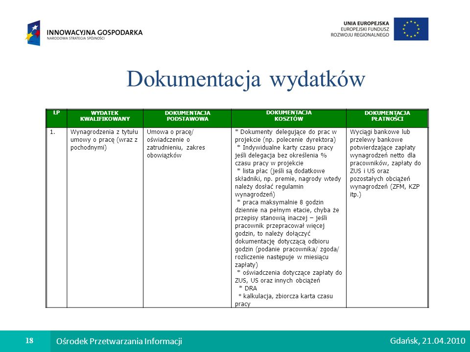 18 Ośrodek Przetwarzania Informacji Gdańsk, 21.04.2010 Dokumentacja wydatków LPWYDATEK KWALIFIKOWANY DOKUMENTACJA PODSTAWOWA DOKUMENTACJA KOSZTÓW DOKUMENTACJA PŁATNOŚCI 1.Wynagrodzenia z tytułu umowy o pracę (wraz z pochodnymi) Umowa o pracę/ oświadczenie o zatrudnieniu, zakres obowiązków * Dokumenty delegujące do prac w projekcie (np.