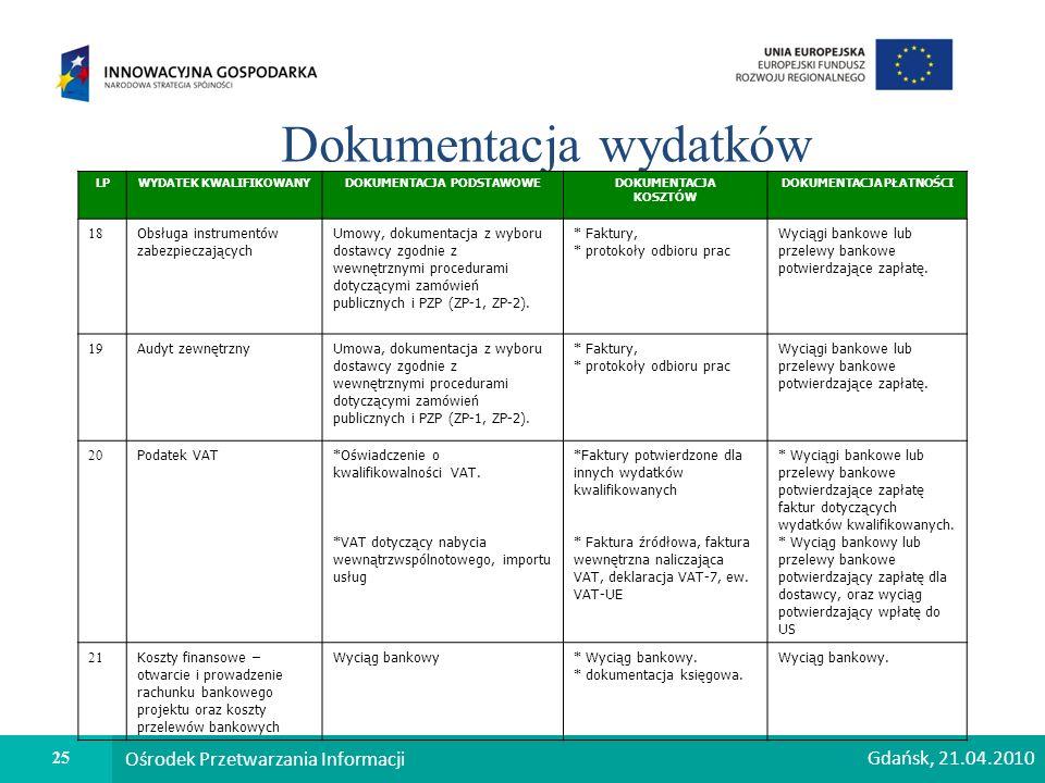 25 Ośrodek Przetwarzania Informacji Dokumentacja wydatków LPWYDATEK KWALIFIKOWANYDOKUMENTACJA PODSTAWOWEDOKUMENTACJA KOSZTÓW DOKUMENTACJA PŁATNOŚCI 18 Obsługa instrumentów zabezpieczających Umowy, dokumentacja z wyboru dostawcy zgodnie z wewnętrznymi procedurami dotyczącymi zamówień publicznych i PZP (ZP-1, ZP-2).