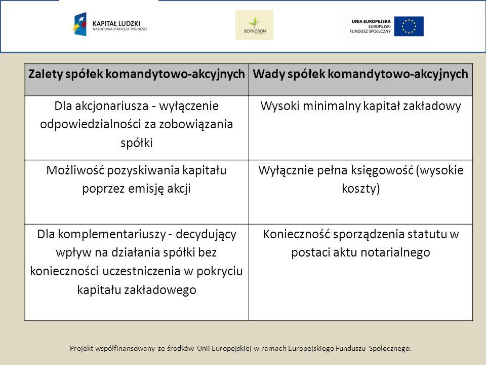 Projekt współfinansowany ze środków Unii Europejskiej w ramach Europejskiego Funduszu Społecznego. Zalety spółek komandytowo-akcyjnychWady spółek koma
