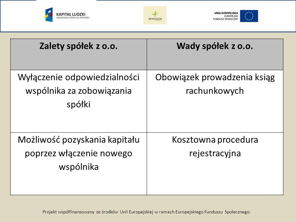 Projekt współfinansowany ze środków Unii Europejskiej w ramach Europejskiego Funduszu Społecznego. Zalety spółek z o.o.Wady spółek z o.o. Wyłączenie o