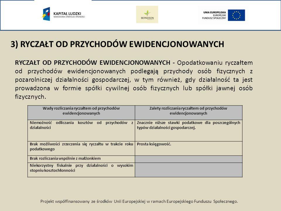 Projekt współfinansowany ze środków Unii Europejskiej w ramach Europejskiego Funduszu Społecznego. 3) RYCZAŁT OD PRZYCHODÓW EWIDENCJONOWANYCH RYCZAŁT