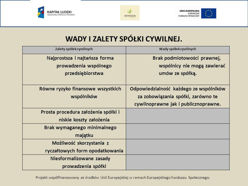 Projekt współfinansowany ze środków Unii Europejskiej w ramach Europejskiego Funduszu Społecznego. Zalety spółek cywilnychWady spółek cywilnych Najpro
