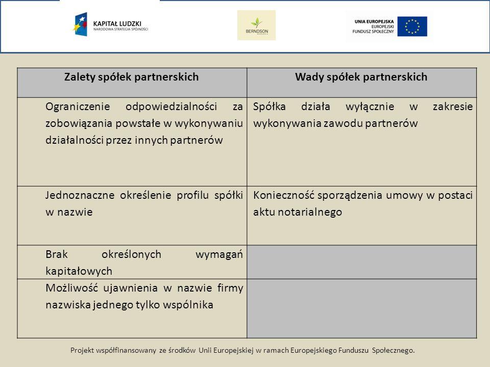 Projekt współfinansowany ze środków Unii Europejskiej w ramach Europejskiego Funduszu Społecznego. Zalety spółek partnerskichWady spółek partnerskich