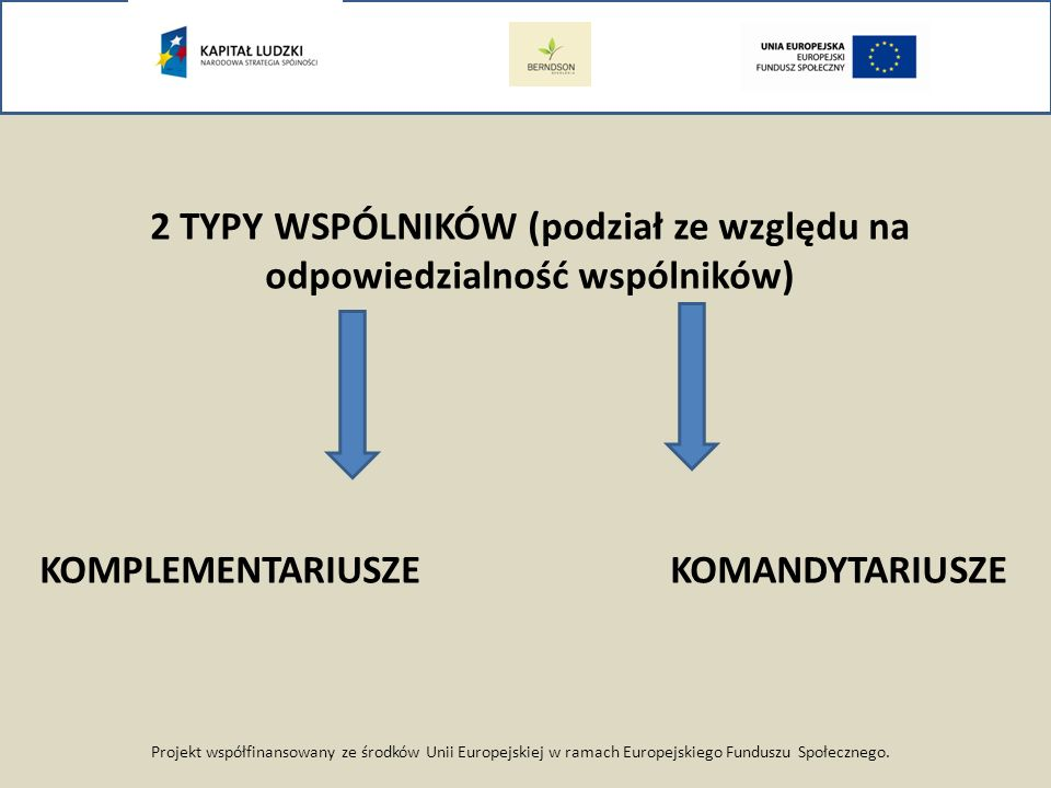 Projekt współfinansowany ze środków Unii Europejskiej w ramach Europejskiego Funduszu Społecznego. 2 TYPY WSPÓLNIKÓW (podział ze względu na odpowiedzi