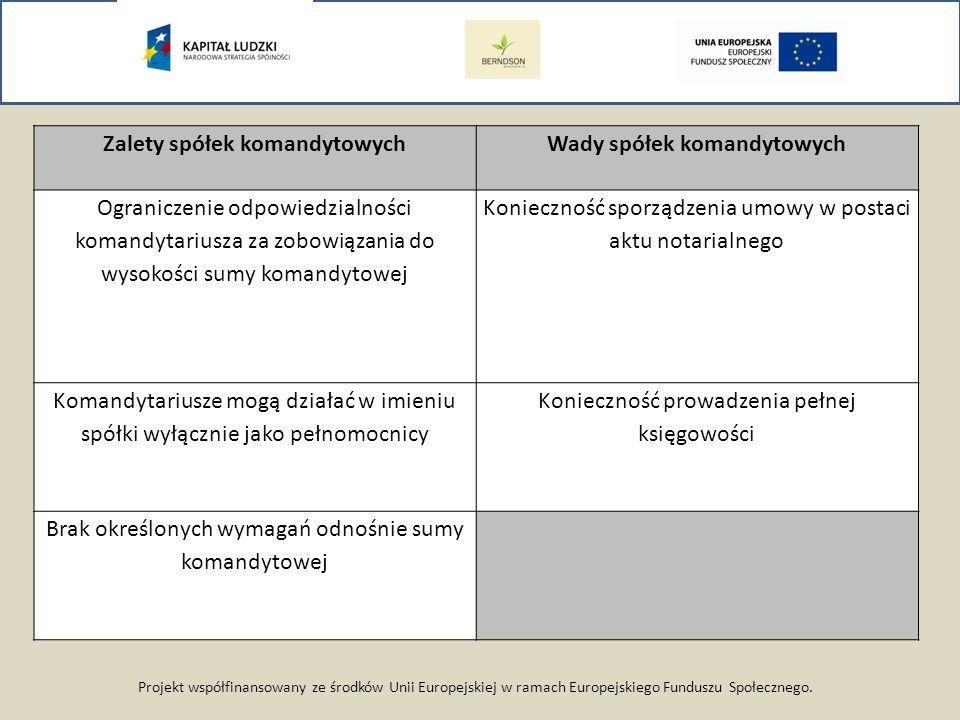 Projekt współfinansowany ze środków Unii Europejskiej w ramach Europejskiego Funduszu Społecznego. Zalety spółek komandytowychWady spółek komandytowyc