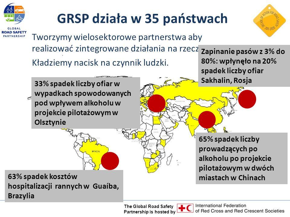 The Global Road Safety Partnership is hosted by GRSP działa w 35 państwach Tworzymy wielosektorowe partnerstwa aby realizować zintegrowane działania na rzecz brd Kładziemy nacisk na czynnik ludzki.