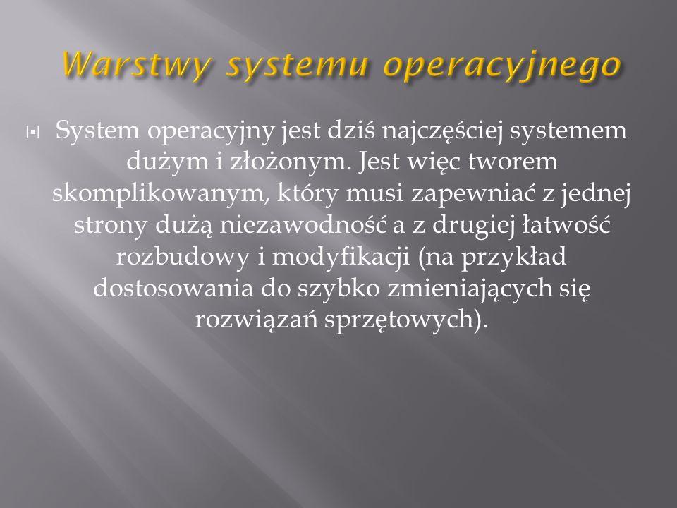 System operacyjny jest dziś najczęściej systemem dużym i złożonym.