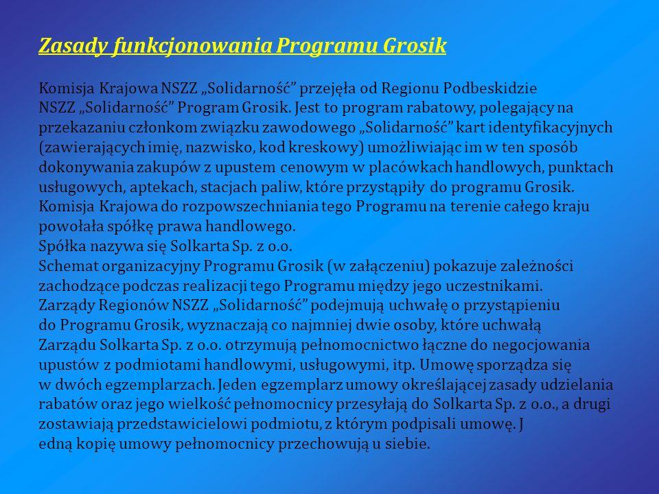 Zasady funkcjonowania Programu Grosik Komisja Krajowa NSZZ Solidarność przejęła od Regionu Podbeskidzie NSZZ Solidarność Program Grosik.