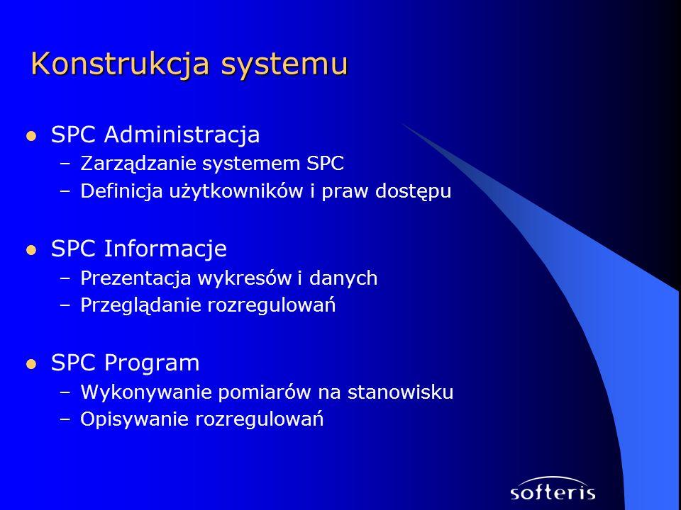 SPC Administracja Parametry systemu SPC –Referencje (charakterystyki, nominał, granice tolerancji) –Karty X-R Wstępne (obliczanie granic kontrolnych) Pomiarowe (zdefiniowane granice kontrolne) –Pomiary (edycja, kasowanie) –Opcje wyboru (przyczyny, akcje) Parametry ogólne –Użytkownicy i uprawnienia