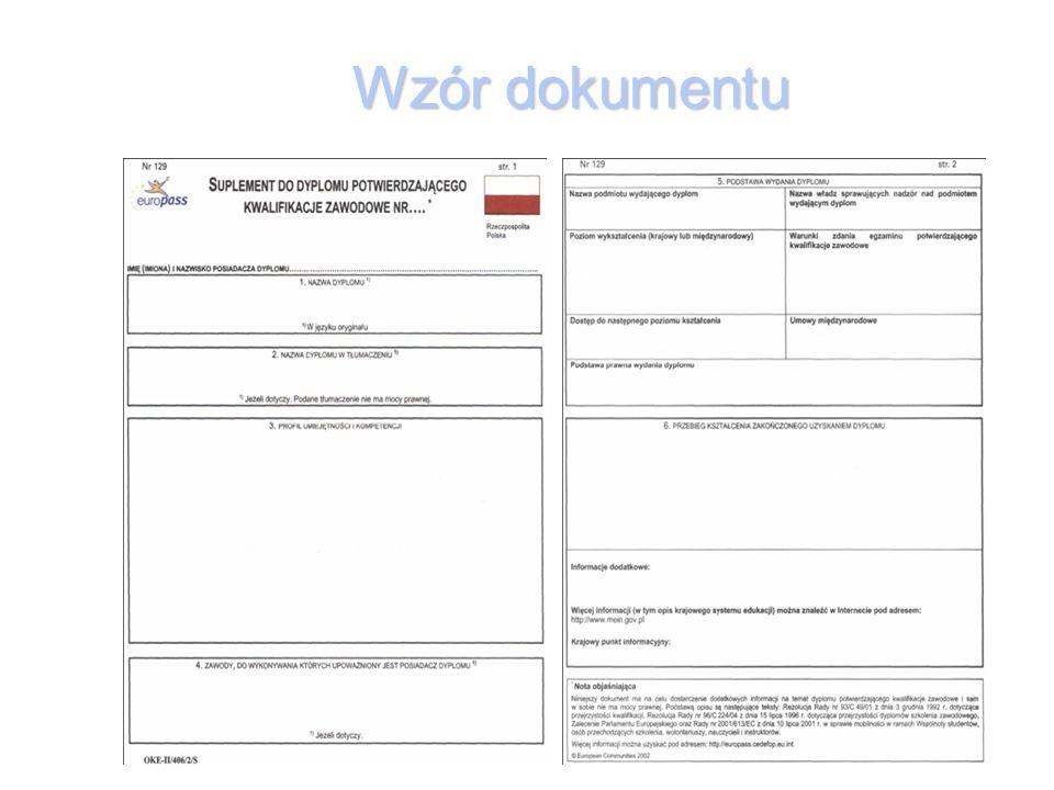 Wzór dokumentu