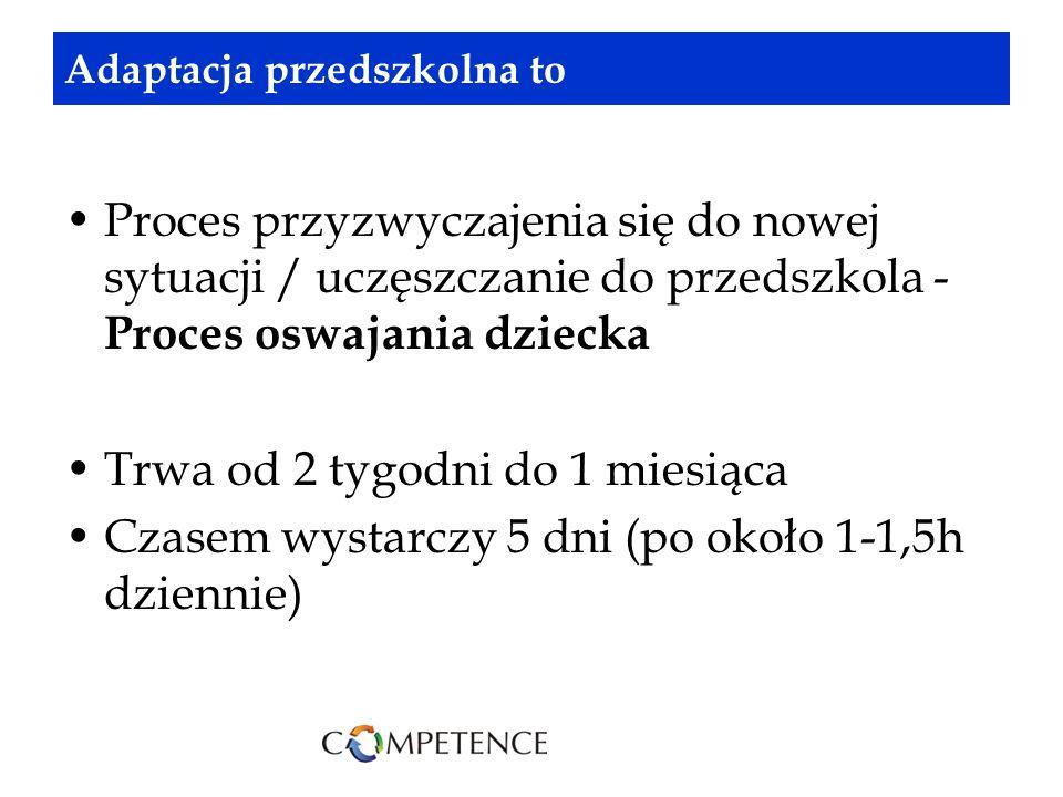 Adaptacja przedszkolna to Proces przyzwyczajenia się do nowej sytuacji / uczęszczanie do przedszkola - Proces oswajania dziecka Trwa od 2 tygodni do 1 miesiąca Czasem wystarczy 5 dni (po około 1-1,5h dziennie)