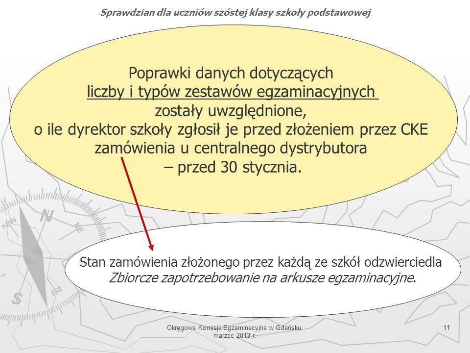 Okręgowa Komisja Egzaminacyjna w Gdańsku, marzec 2013 r. 11 Poprawki danych dotyczących liczby i typów zestawów egzaminacyjnych zostały uwzględnione,