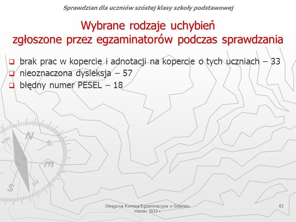 Okręgowa Komisja Egzaminacyjna w Gdańsku, marzec 2013 r. 63 Wybrane rodzaje uchybień zgłoszone przez egzaminatorów podczas sprawdzania brak prac w kop
