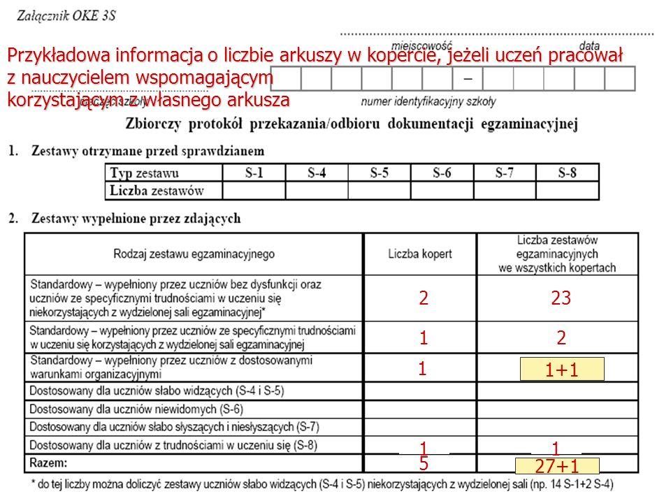 Okręgowa Komisja Egzaminacyjna w Gdańsku, marzec 2013 r. 68 1+1 Przykładowa informacja o liczbie arkuszy w kopercie, jeżeli uczeń pracował z nauczycie