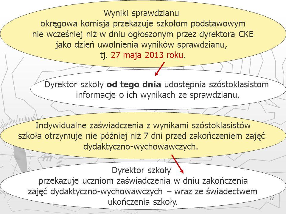 Okręgowa Komisja Egzaminacyjna w Gdańsku, marzec 2013 r. 77 Wyniki sprawdzianu okręgowa komisja przekazuje szkołom podstawowym nie wcześniej niż w dni