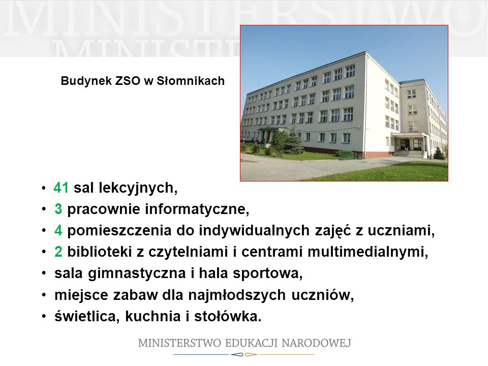 Budynek ZSO w Słomnikach 41 sal lekcyjnych, 3 pracownie informatyczne, 4 pomieszczenia do indywidualnych zajęć z uczniami, 2 biblioteki z czytelniami