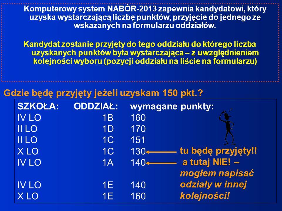 Gdzie będę przyjęty jeżeli uzyskam 150 pkt.? SZKOŁA:ODDZIAŁ:wymagane punkty: IV LO1B160 II LO1D170 II LO1C151 X LO1C130 IV LO1A140 IV LO1E140 X LO1E16