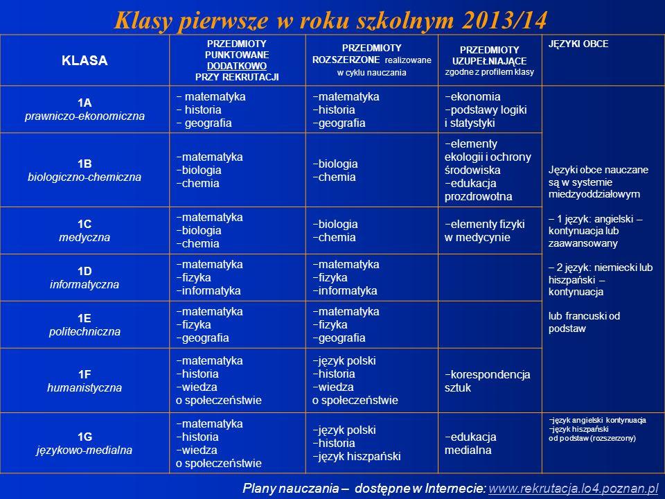 Klasy pierwsze w roku szkolnym 2013/14 Plany nauczania – dostępne w Internecie: www.rekrutacja.lo4.poznan.plwww.rekrutacja.lo4.poznan.pl KLASA PRZEDMI