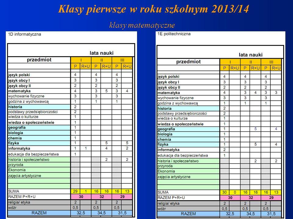 Klasy pierwsze w roku szkolnym 2013/14 klasy matematyczne