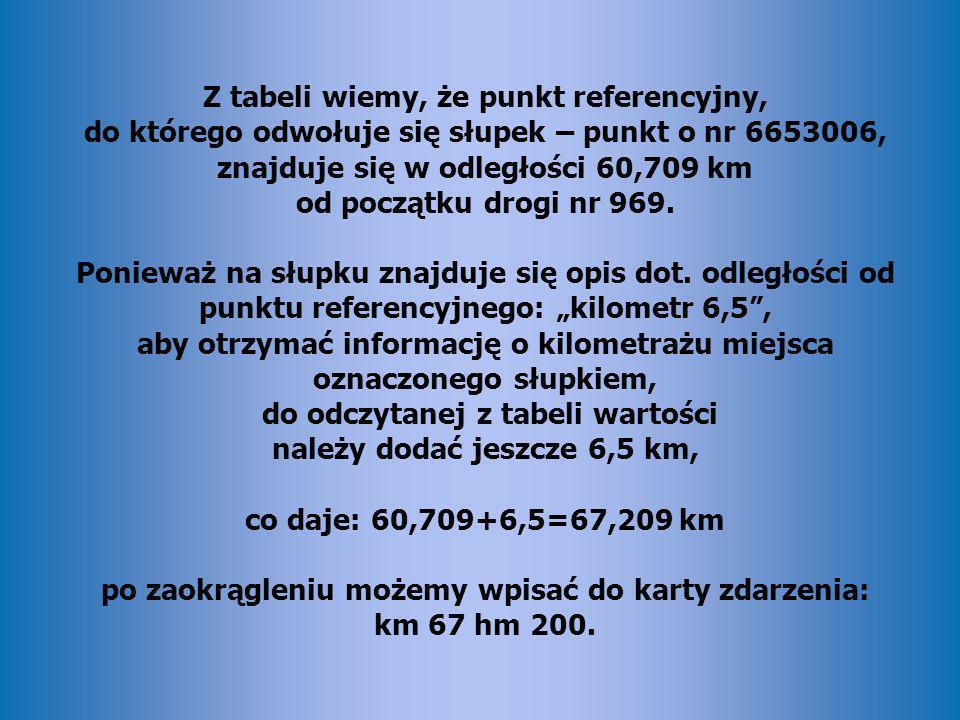 Z tabeli wiemy, że punkt referencyjny, do którego odwołuje się słupek – punkt o nr 6653006, znajduje się w odległości 60,709 km od początku drogi nr 9