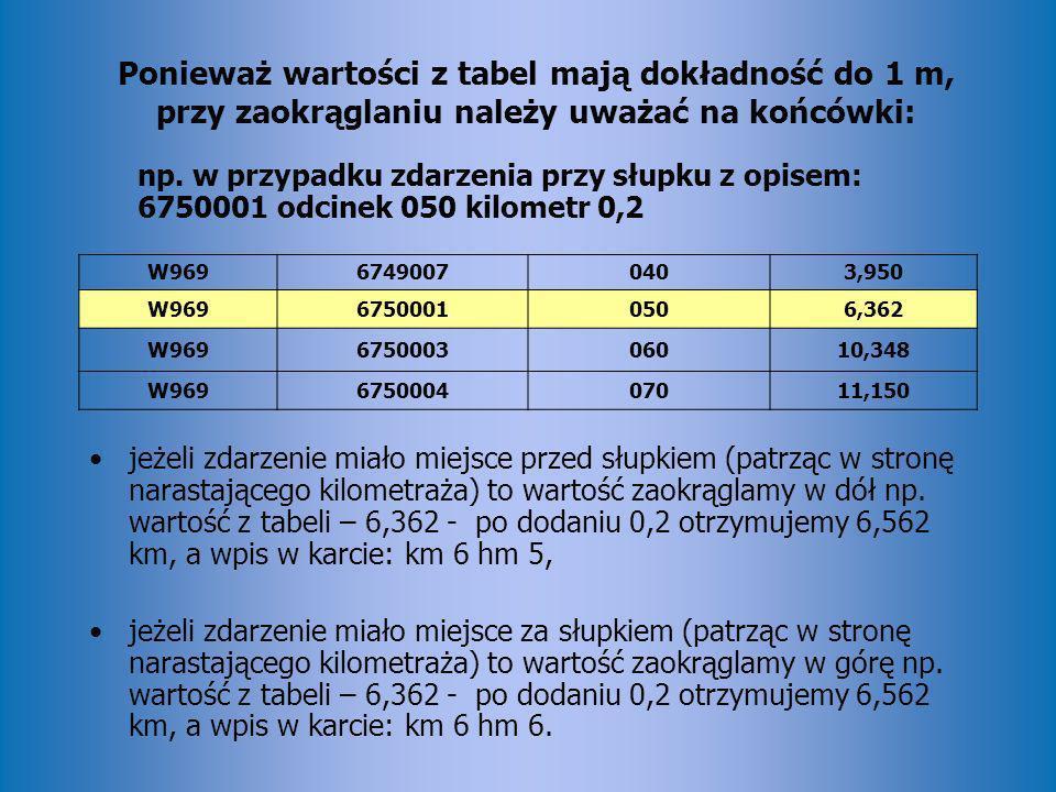 Ponieważ wartości z tabel mają dokładność do 1 m, przy zaokrąglaniu należy uważać na końcówki: np. w przypadku zdarzenia przy słupku z opisem: 6750001