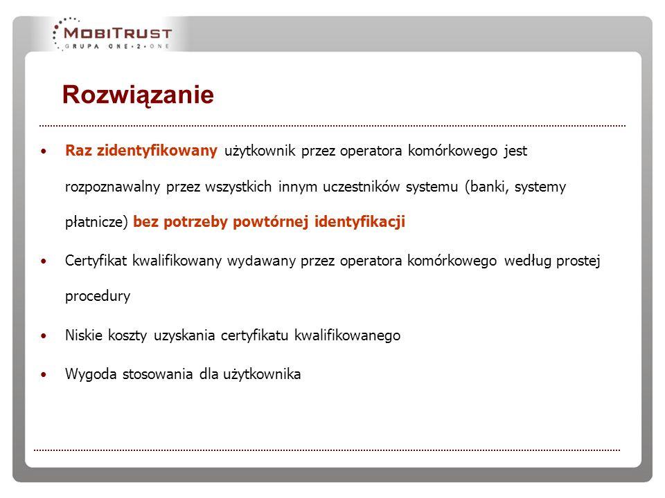 Rozwiązanie Raz zidentyfikowany użytkownik przez operatora komórkowego jest rozpoznawalny przez wszystkich innym uczestników systemu (banki, systemy p