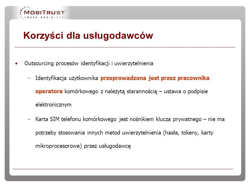 Korzyści dla usługodawców Outsourcing procesów identyfikacji i uwierzytelnienia –Identyfikacja użytkownika przeprowadzona jest przez pracownika operat