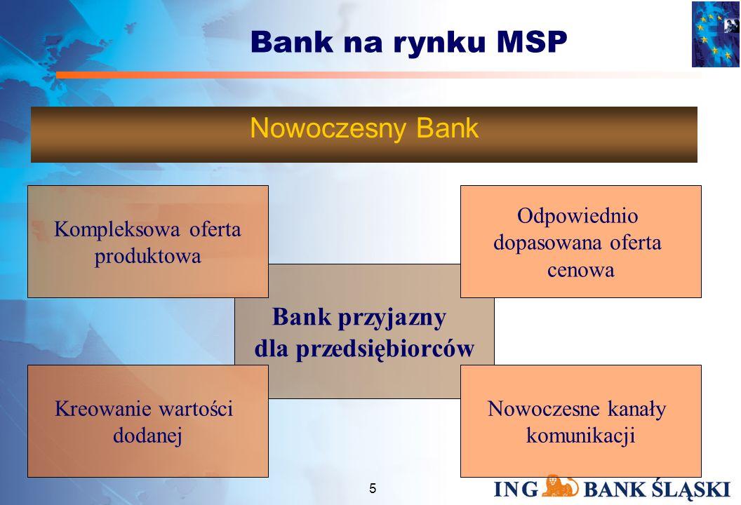 4 MSP na rynku 2 na 3 pracowników zatrudnianych jest przez MSP MSP to ponad 1,6 mln aktywnych przedsiębiorstw w Polsce 48%52% MSP wypracowują 48% PKB Według danych Polskiej Agencji Rozwoju Przedsiębiorczości za rok 2001