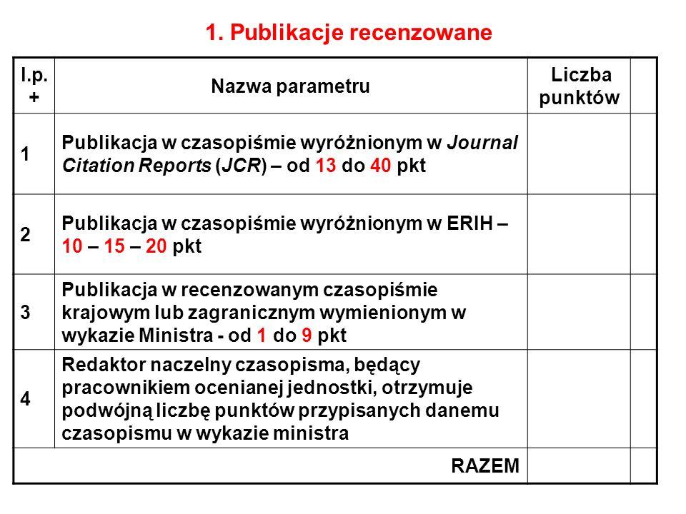 1. Publikacje recenzowane l.p. + Nazwa parametru Liczba punktów 1 Publikacja w czasopiśmie wyróżnionym w Journal Citation Reports (JCR) – od 13 do 40