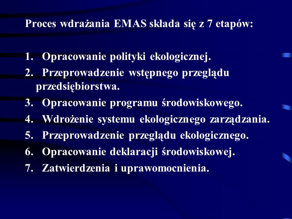 Proces wdrażania EMAS składa się z 7 etapów: 1.Opracowanie polityki ekologicznej.