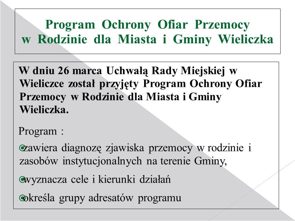 W dniu 26 marca Uchwałą Rady Miejskiej w Wieliczce został przyjęty Program Ochrony Ofiar Przemocy w Rodzinie dla Miasta i Gminy Wieliczka. Program : z