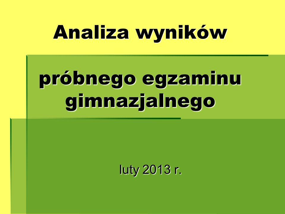 Analiza wyników próbnego egzaminu gimnazjalnego luty 2013 r.