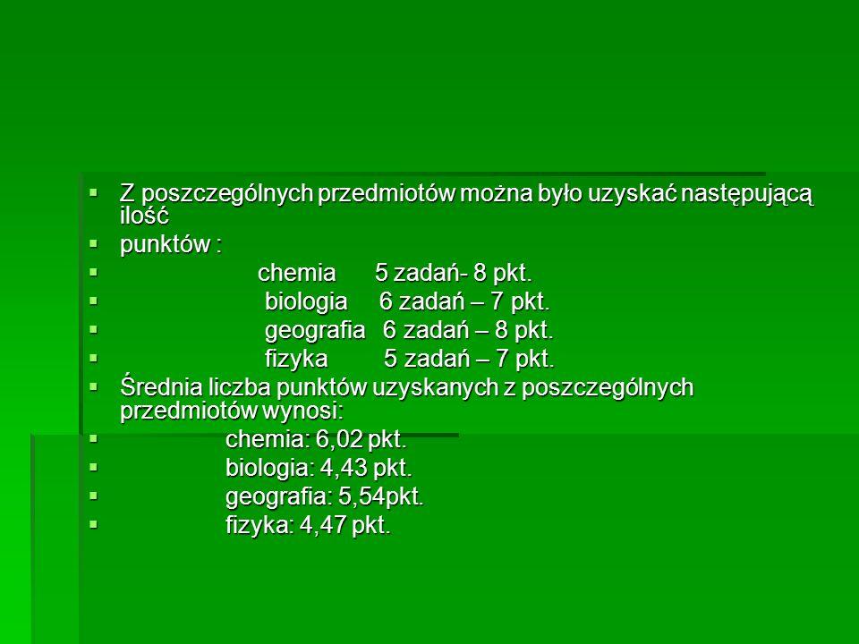 Z poszczególnych przedmiotów można było uzyskać następującą ilość Z poszczególnych przedmiotów można było uzyskać następującą ilość punktów : punktów