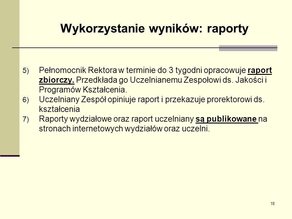 Wykorzystanie wyników: raporty 5) Pełnomocnik Rektora w terminie do 3 tygodni opracowuje raport zbiorczy. Przedkłada go Uczelnianemu Zespołowi ds. Jak