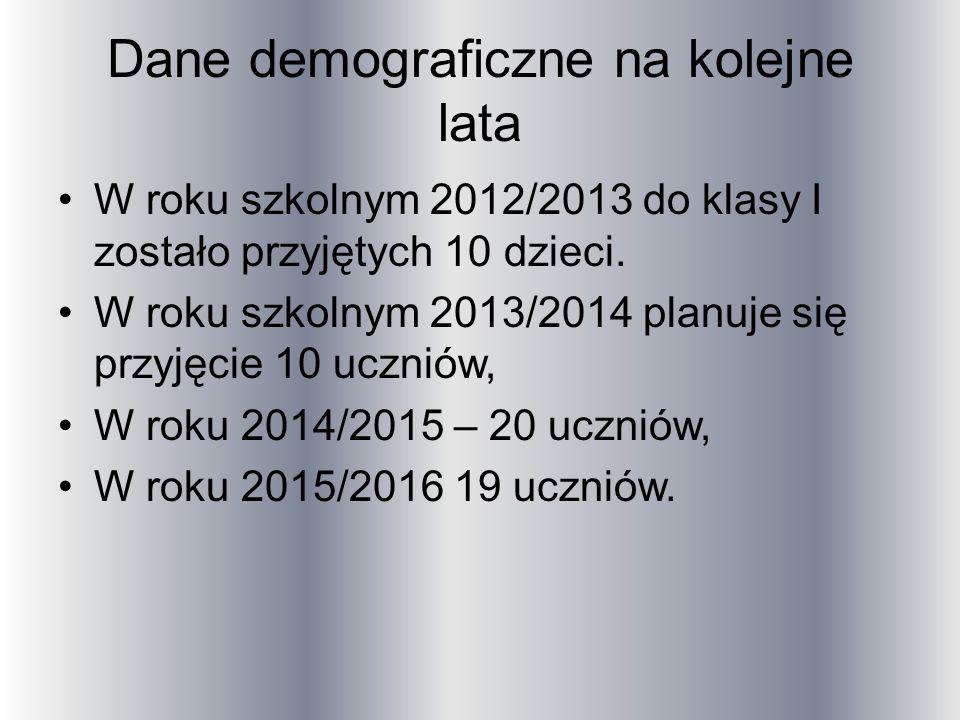 Dane demograficzne na kolejne lata W roku szkolnym 2012/2013 do klasy I zostało przyjętych 10 dzieci.