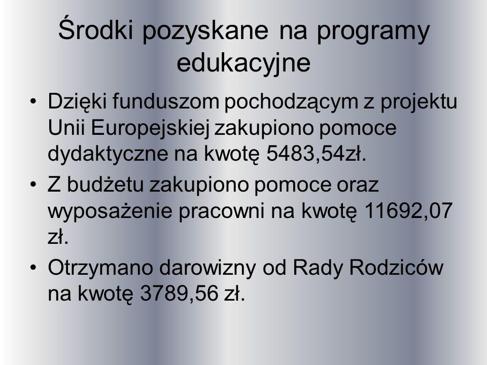 Środki pozyskane na programy edukacyjne Dzięki funduszom pochodzącym z projektu Unii Europejskiej zakupiono pomoce dydaktyczne na kwotę 5483,54zł.