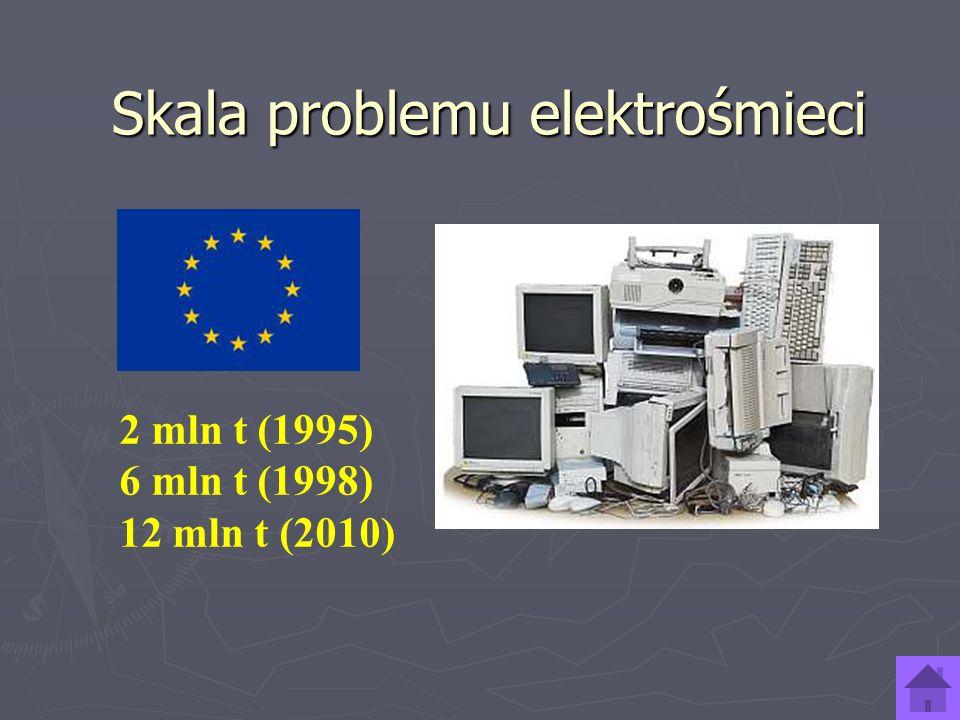 2 mln t (1995) 6 mln t (1998) 12 mln t (2010) Skala problemu elektrośmieci