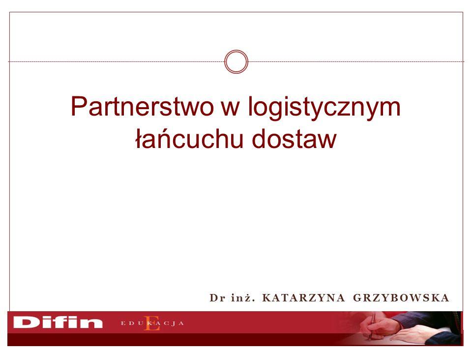 Partnerstwo w logistycznym łańcuchu dostaw Dr inż. KATARZYNA GRZYBOWSKA