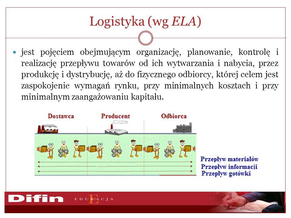 Logistyka (wg ELA) jest pojęciem obejmującym organizację, planowanie, kontrolę i realizację przepływu towarów od ich wytwarzania i nabycia, przez produkcję i dystrybucję, aż do fizycznego odbiorcy, której celem jest zaspokojenie wymagań rynku, przy minimalnych kosztach i przy minimalnym zaangażowaniu kapitału.