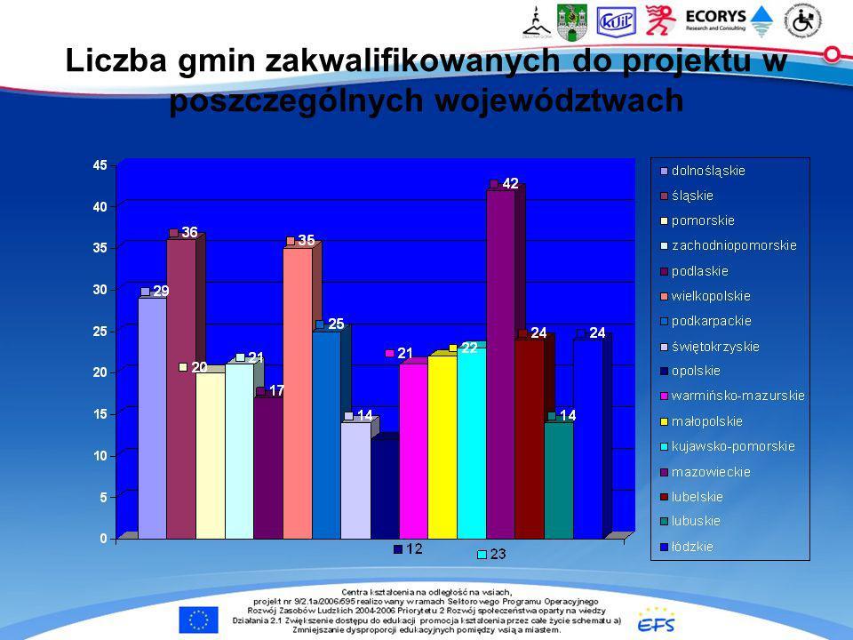 Liczba gmin zakwalifikowanych do projektu w poszczególnych województwach
