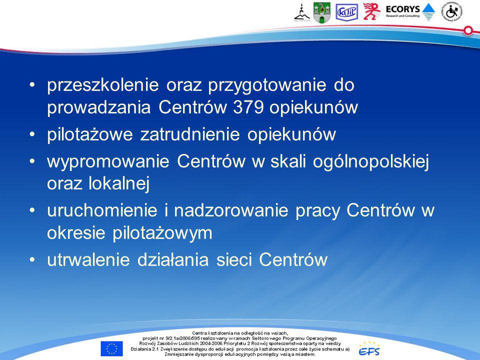 Partnerzy 4system Polska – partner odpowiedzialny za zarządzanie projektem, utworzenie i administrację siecią centrów, opracowanie techniczne pakietów edukacyjnych oraz szkolenie pracowników centrów E-learning, narzędzia do zarządzania oraz tworzenia szkoleń, produkcja szkoleń