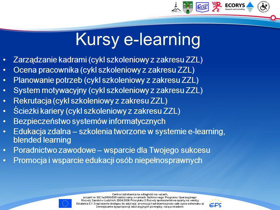 Kursy e-learning Zarządzanie kadrami (cykl szkoleniowy z zakresu ZZL) Ocena pracownika (cykl szkoleniowy z zakresu ZZL) Planowanie potrzeb (cykl szkoleniowy z zakresu ZZL) System motywacyjny (cykl szkoleniowy z zakresu ZZL) Rekrutacja (cykl szkoleniowy z zakresu ZZL) Ścieżki kariery (cykl szkoleniowy z zakresu ZZL) Bezpieczeństwo systemów informatycznych Edukacja zdalna – szkolenia tworzone w systemie e-learning, blended learning Poradnictwo zawodowe – wsparcie dla Twojego sukcesu Promocja i wsparcie edukacji osób niepełnosprawnych