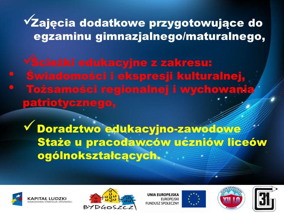 Zajęcia dodatkowe przygotowujące do egzaminu gimnazjalnego/maturalnego, Ścieżki edukacyjne z zakresu: Świadomości i ekspresji kulturalnej, Tożsamości