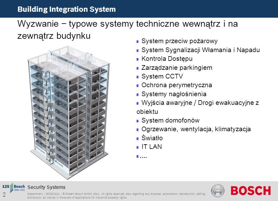 3 Department | 25/03/2011 | © Robert Bosch GmbH 2011.