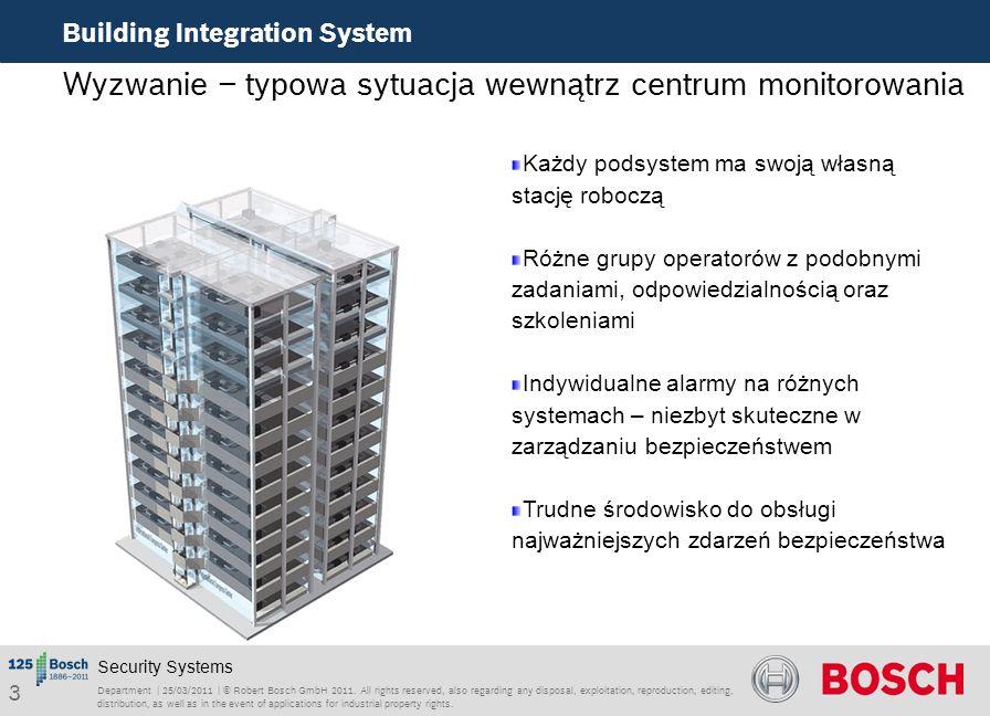 14 Department | 25/03/2011 | © Robert Bosch GmbH 2011.