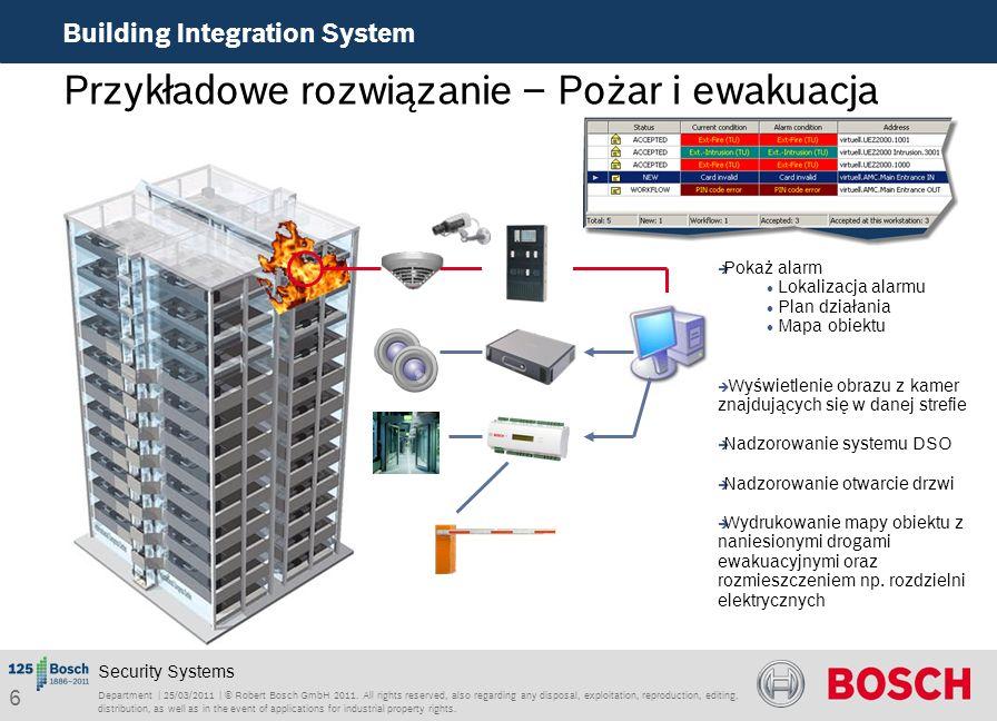 17 Building Integration System RSO EMEA ST/PRM2-EU | 06/2010 | BIS 2.3 Commercial | © Robert Bosch GmbH 2010.